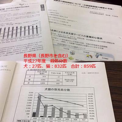 動物愛護推進員研修会資料